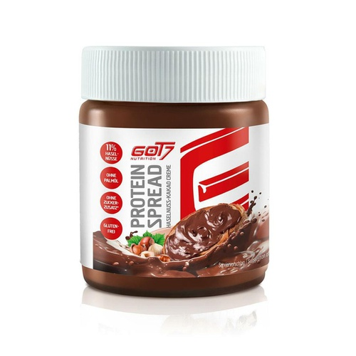 GOT7 Protein Spread